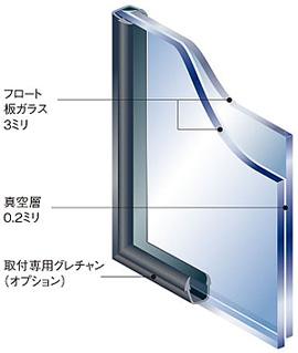 薄型断熱ガラス「クリアFit」