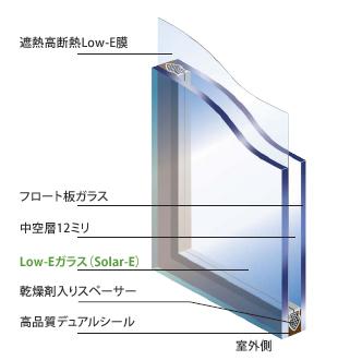 遮熱低放射複層ガラス ペアマルチSE(Solar-E)