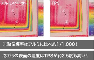 tps-sub02